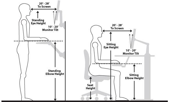 روشهاي اجرايي در ارگونومي